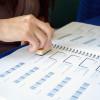 Votaron panistas para elegir dirigentes estatal y nacional
