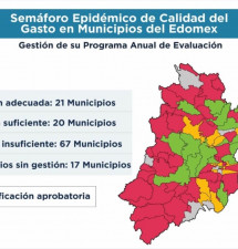 Reprueban desempeño de municipios